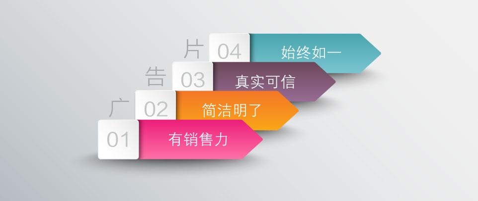 广告片(图1)