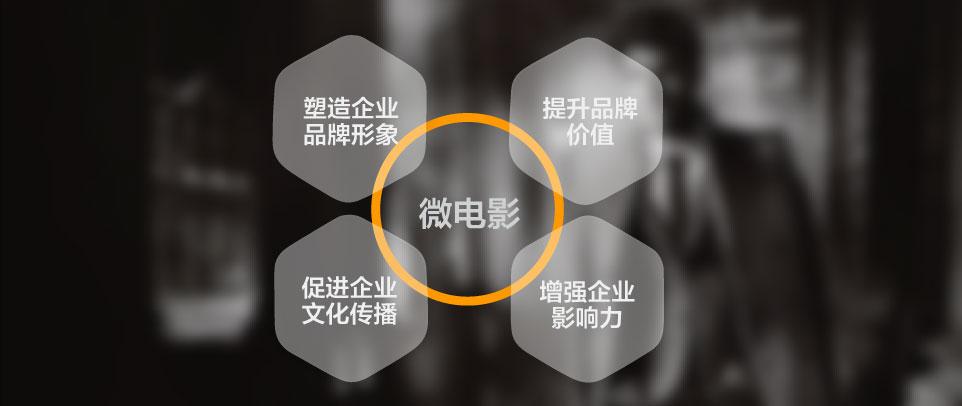 微电影(图1)