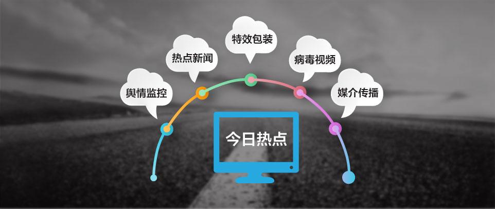 视频营销(图1)